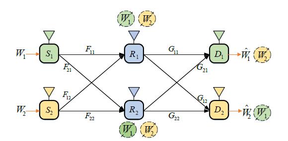 system_model